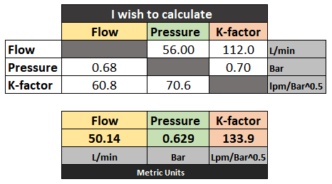 K factor online calculator
